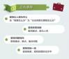"""北京市营商环境改革最新""""施工图"""""""
