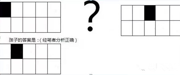 拼七巧板,要求拼成一个正方形